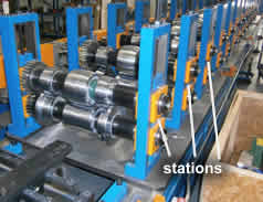 Roll Form Machine stations